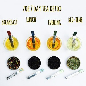 Zoe 7 Day Tea Detox- Get Rid Of Toxic Waste & Reach Your Health- Weight Loss Goals