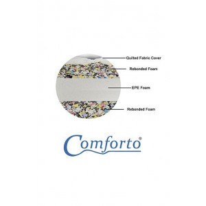 Comforto Economy | Light Weight Mattress