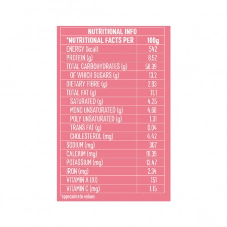 Timios Zookers (Cherry Bits) Nutritional Info