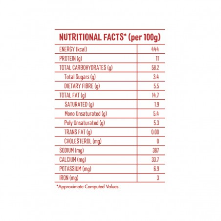 Timios Snack Mix Flavours Nutritional Info